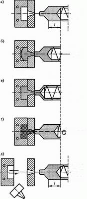 Принципиальная схема литья пластиковых изделий